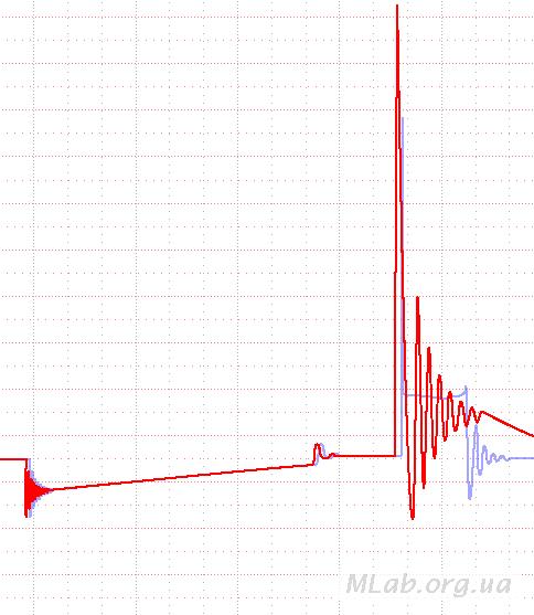 Осциллограмма; обрыв ВВ провода